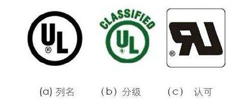 美国UL认证的标志