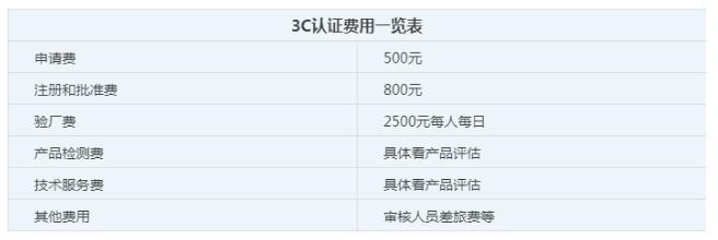 3c认证费用一览表